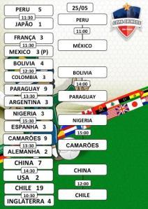 Quadro com o chaveamento e horários dos jogos das quartas de final. Crédito: Divulgação/Copa Gringos