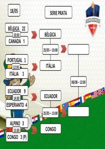 Chaveamento e horários dos jogos da Série Prata. Crédito: Divulgação/Copa Gringos