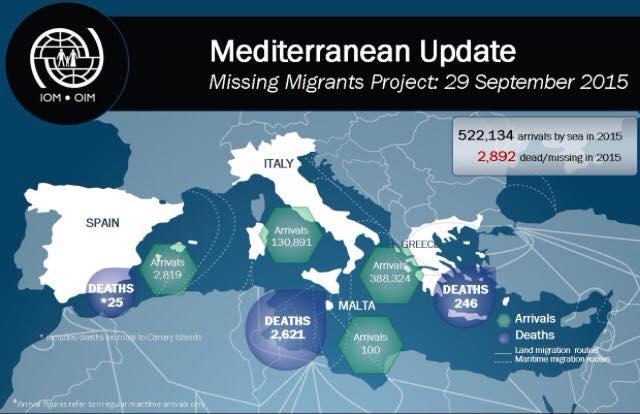 Dados da OIM mostram quantas pessoas já tentaram atrevessar o Mediterrâneo rumo à Europa neste ano. Crédito: Arte/OIM